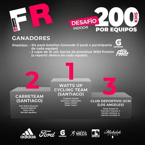 Imagen_Noticia_DEsafio_Indoor_200k_full_runners_.jpg