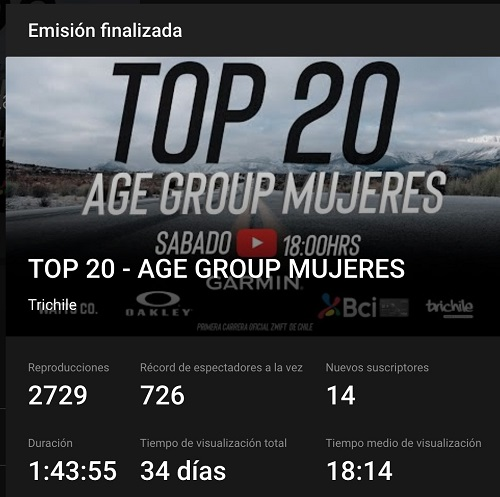 Imagen_Noticia_Caro_Biehl_Gana_Top20_Age_Group_3.jpg