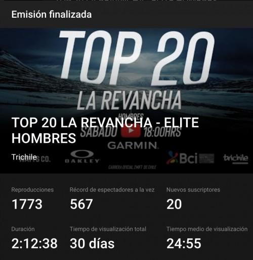 Imagen_Noticia_Revancha_Top20_hombres_Francisco_Pancho_Catalan_Youtube_Espectadores.jpg