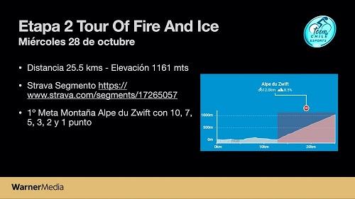 Imagen_Noticia_Tour_Por_Chile_CDF_Zwift_Etapa_22f62b81447f0006b.jpg